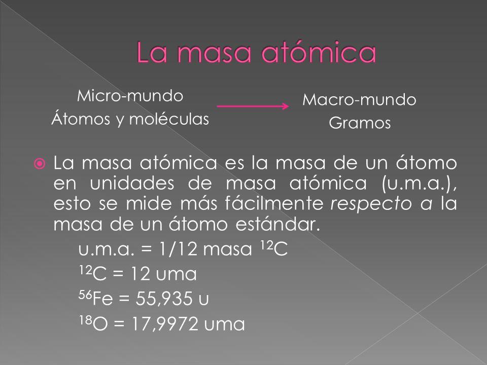 La masa atómica Micro-mundo. Átomos y moléculas. Macro-mundo. Gramos.