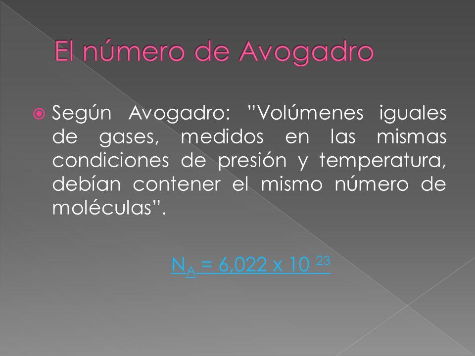 El número de Avogadro