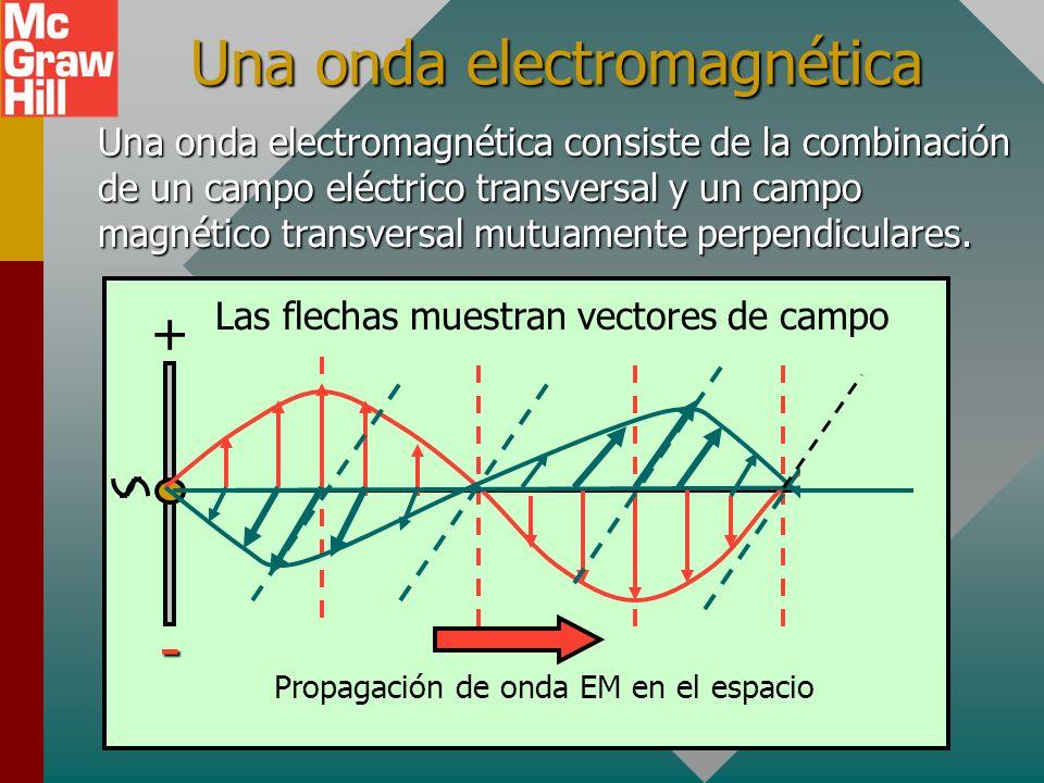 Una onda electromagnética