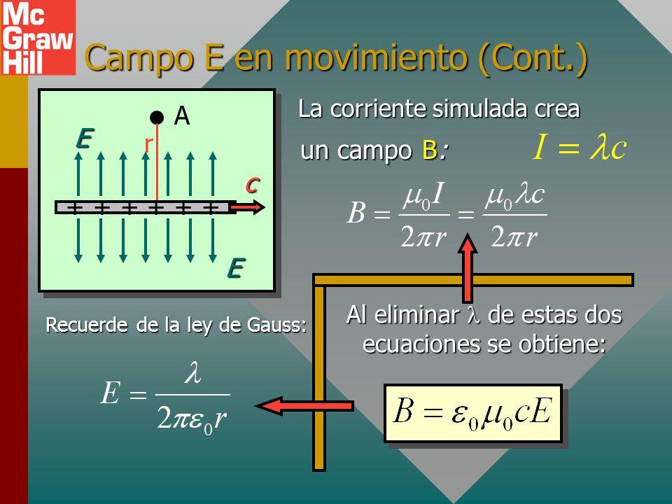 Campo E en movimiento (Cont.)