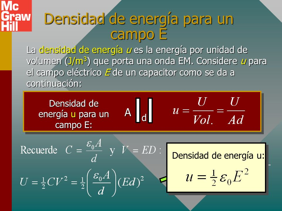 Densidad de energía para un campo E