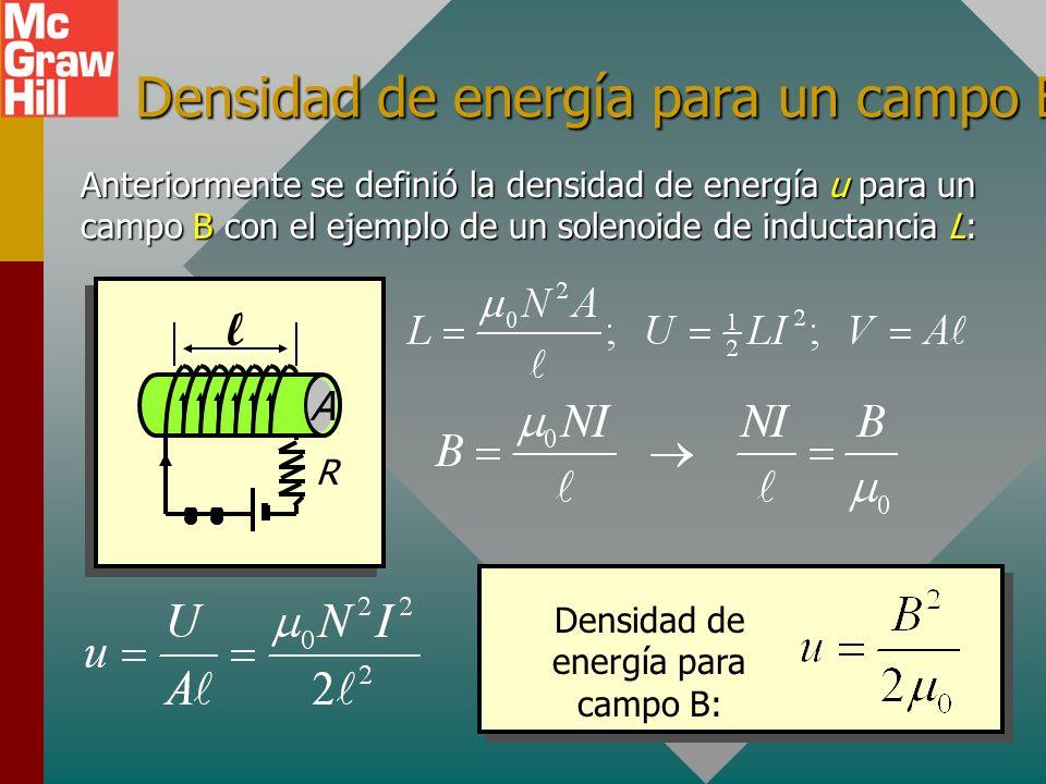 Densidad de energía para un campo B