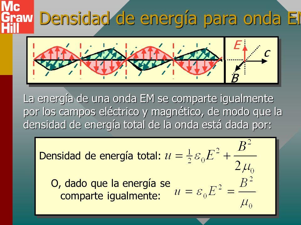 Densidad de energía para onda EM