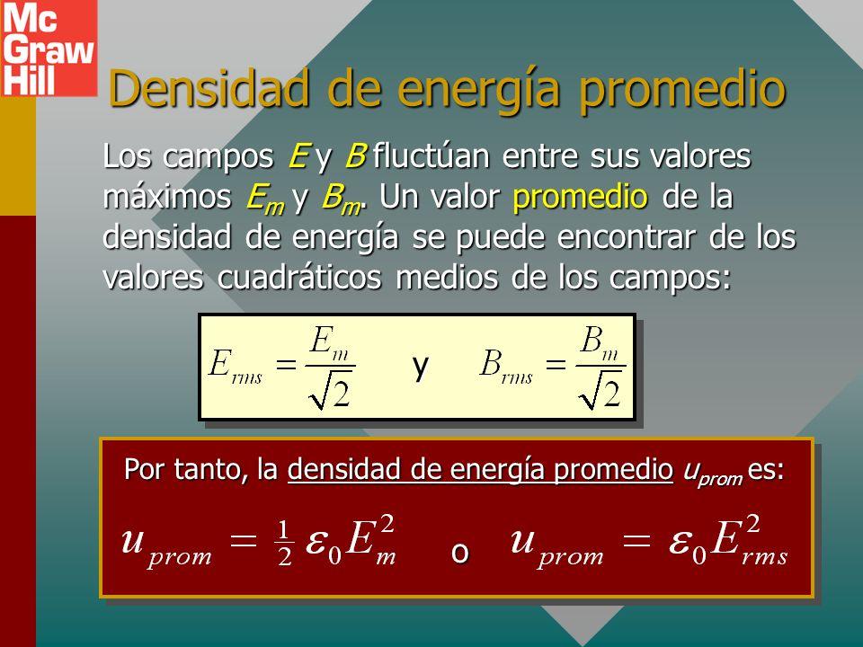 Densidad de energía promedio