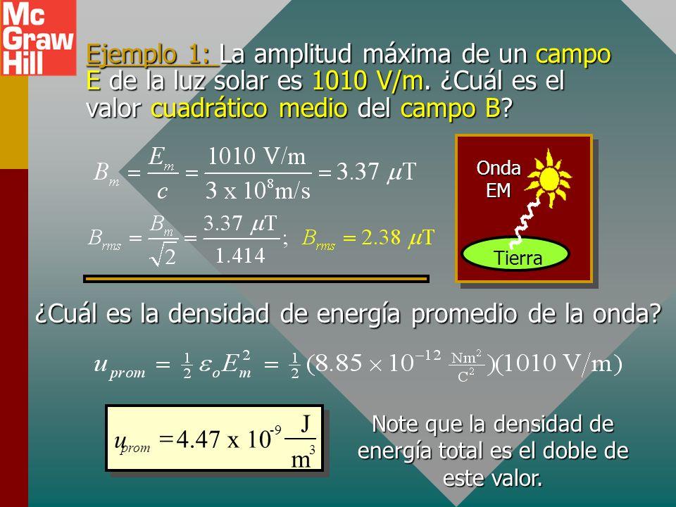 Note que la densidad de energía total es el doble de este valor.