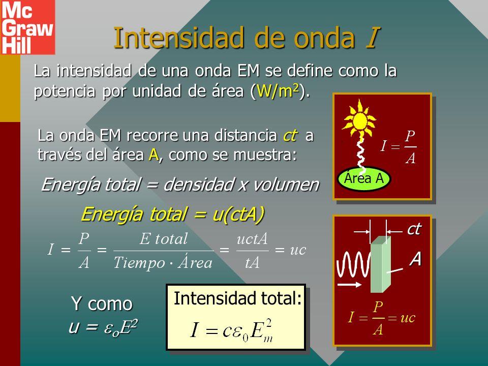 Energía total = densidad x volumen