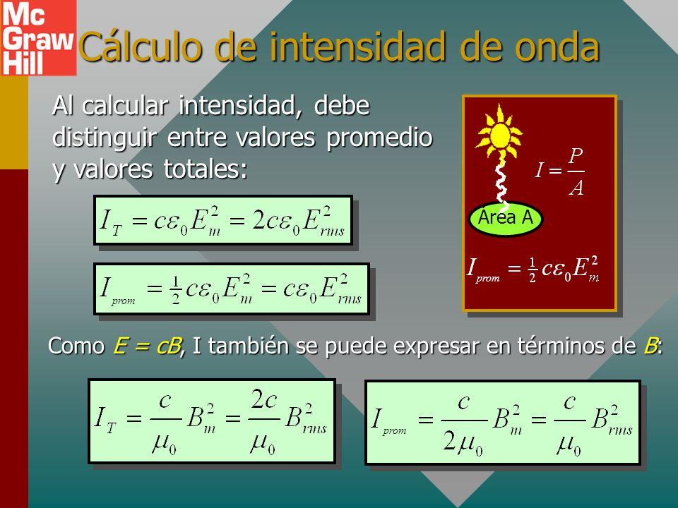 Cálculo de intensidad de onda