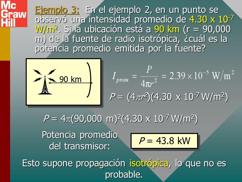 Potencia promedio del transmisor: P = 43.8 kW