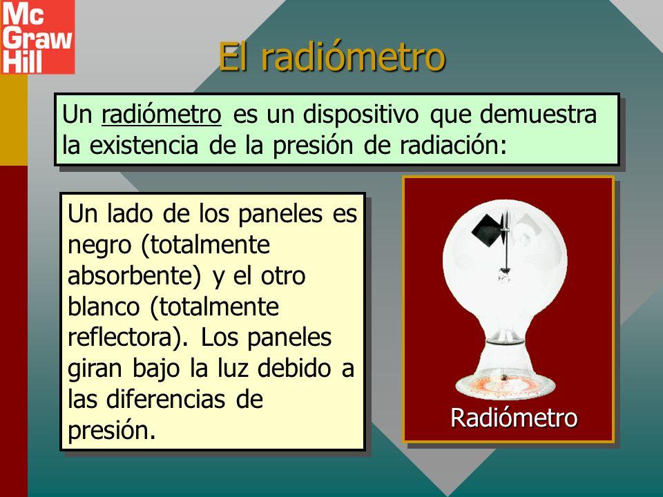 El radiómetro Un radiómetro es un dispositivo que demuestra la existencia de la presión de radiación: