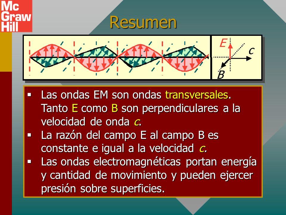 Resumen Las ondas EM son ondas transversales. Tanto E como B son perpendiculares a la velocidad de onda c.