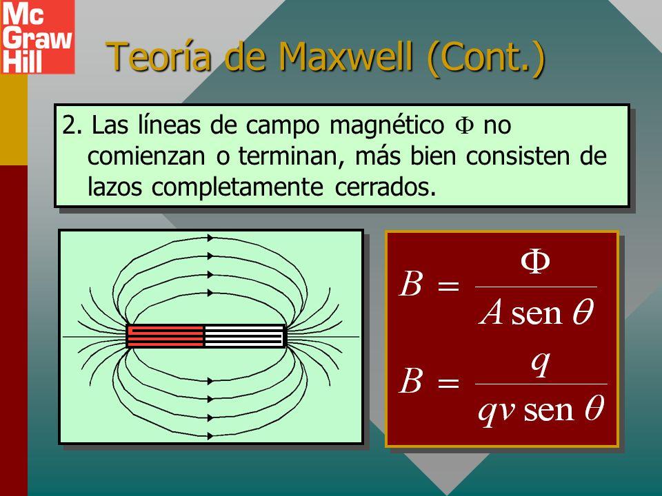 Teoría de Maxwell (Cont.)