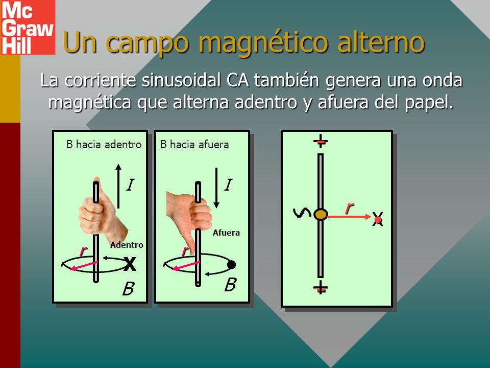 Un campo magnético alterno