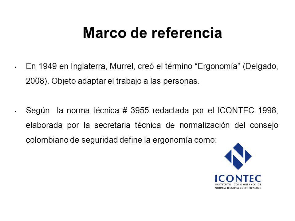 Marco de referencia En 1949 en Inglaterra, Murrel, creó el término Ergonomía (Delgado, 2008). Objeto adaptar el trabajo a las personas.