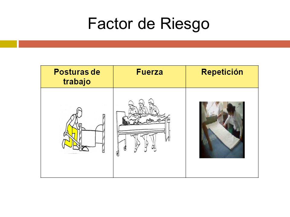 Factor de Riesgo Posturas de trabajo Fuerza Repetición