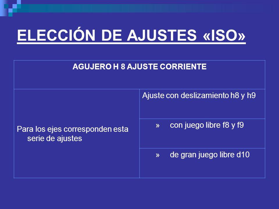 ELECCIÓN DE AJUSTES «ISO»