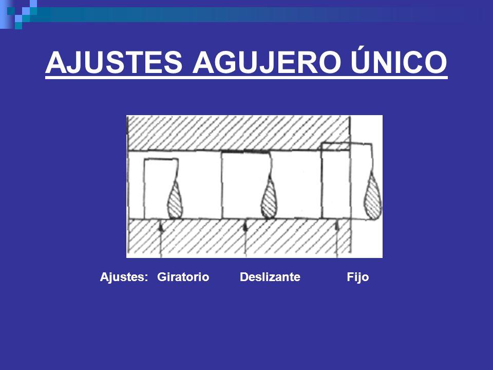 AJUSTES AGUJERO ÚNICO Ajustes: Giratorio Deslizante Fijo