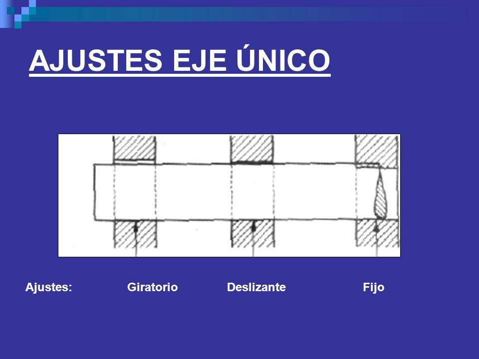 AJUSTES EJE ÚNICO Ajustes: Giratorio Deslizante Fijo