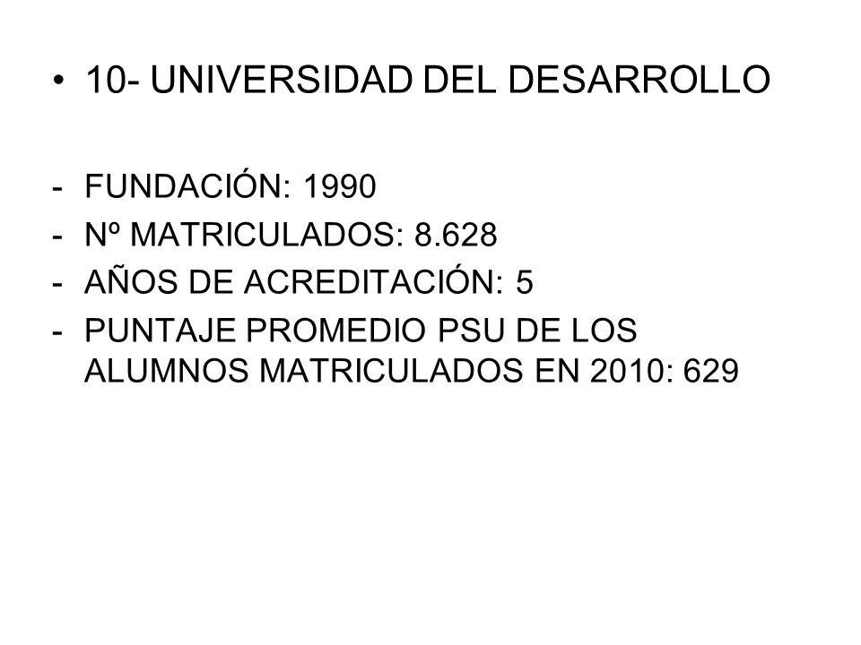 10- UNIVERSIDAD DEL DESARROLLO