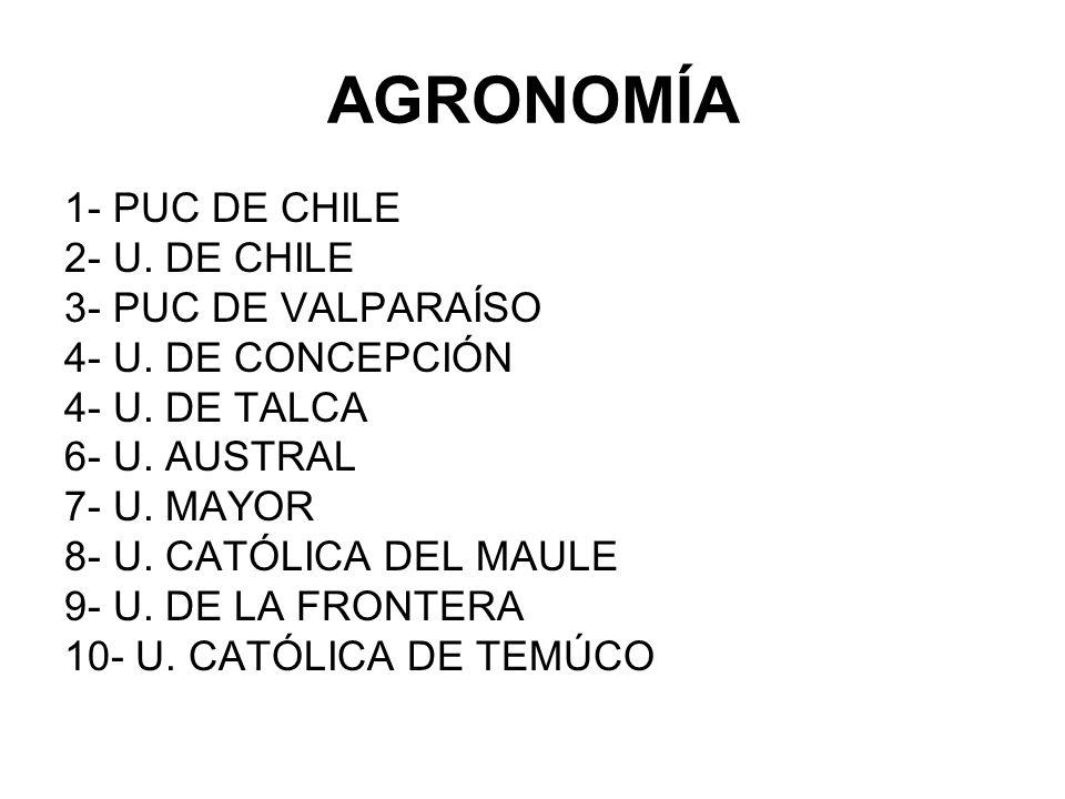 AGRONOMÍA 1- PUC DE CHILE 2- U. DE CHILE 3- PUC DE VALPARAÍSO