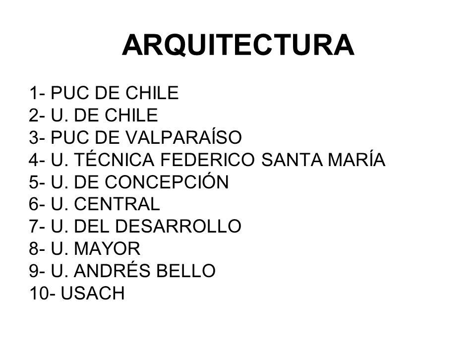 ARQUITECTURA 1- PUC DE CHILE 2- U. DE CHILE 3- PUC DE VALPARAÍSO