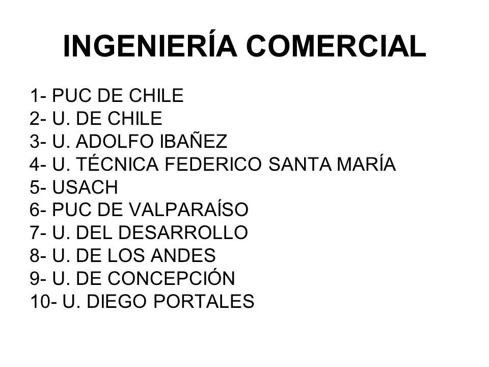 INGENIERÍA COMERCIAL 1- PUC DE CHILE 2- U. DE CHILE