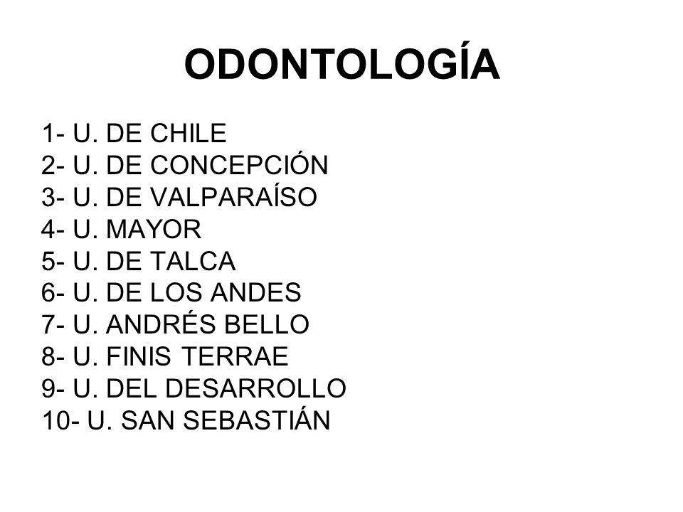 ODONTOLOGÍA 1- U. DE CHILE 2- U. DE CONCEPCIÓN 3- U. DE VALPARAÍSO