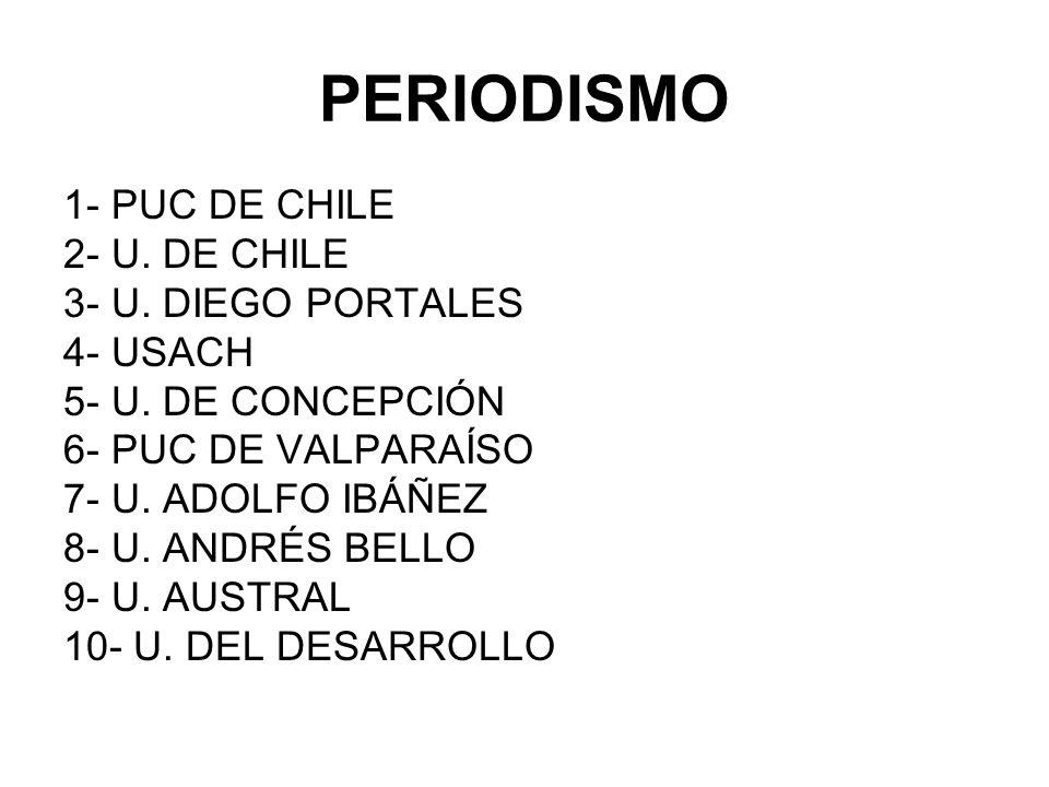 PERIODISMO 1- PUC DE CHILE 2- U. DE CHILE 3- U. DIEGO PORTALES