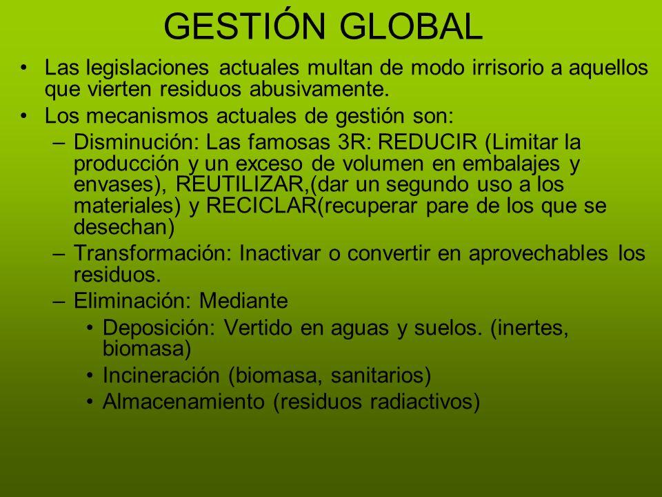 GESTIÓN GLOBALLas legislaciones actuales multan de modo irrisorio a aquellos que vierten residuos abusivamente.