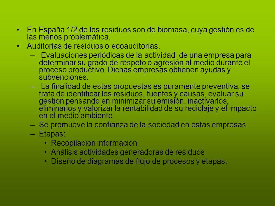 En España 1/2 de los residuos son de biomasa, cuya gestión es de las menos problemática.
