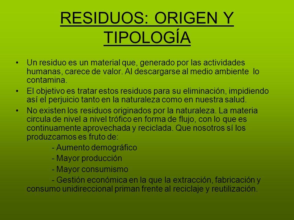 RESIDUOS: ORIGEN Y TIPOLOGÍA