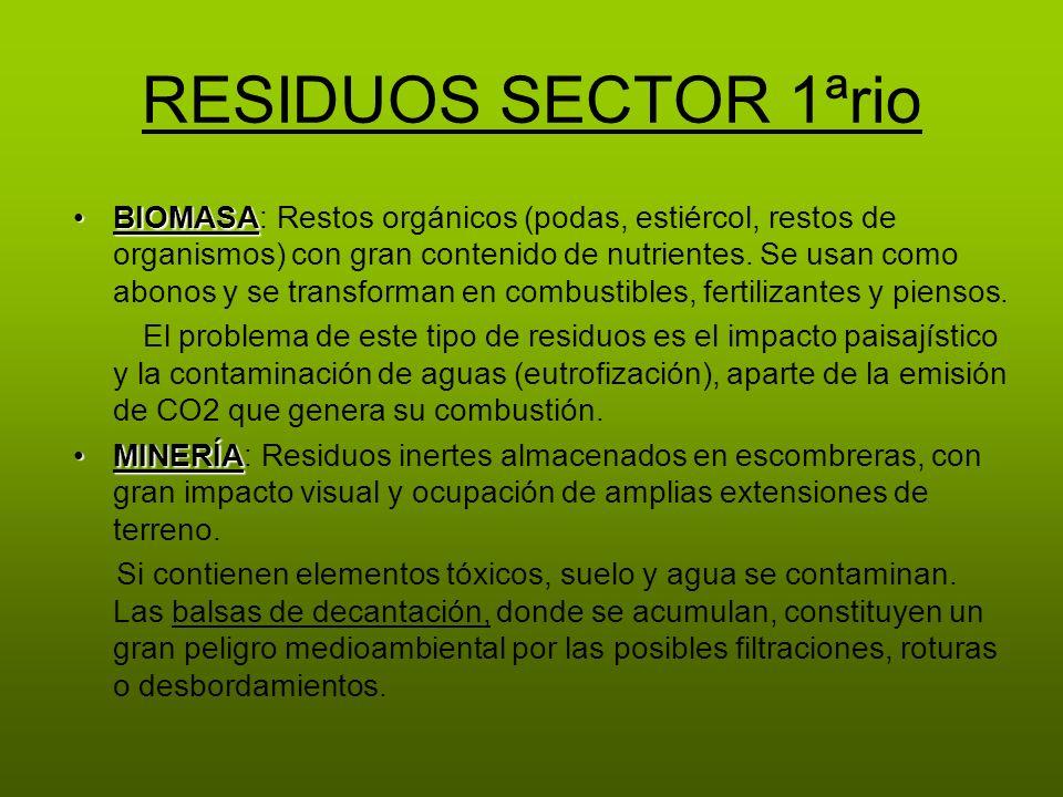 RESIDUOS SECTOR 1ªrio