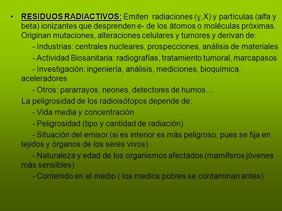 RESIDUOS RADIACTIVOS: Emiten radiaciones (ɣ,X) y partículas (alfa y beta) ionizantes que desprenden e- de los átomos o moléculas próximas. Originan mutaciones, alteraciones celulares y tumores y derivan de: