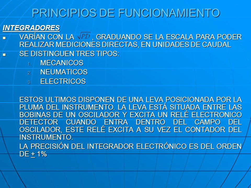 PRINCIPIOS DE FUNCIONAMIENTO