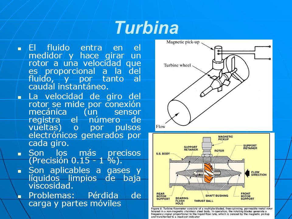 Turbina El fluido entra en el medidor y hace girar un rotor a una velocidad que es proporcional a la del fluido, y por tanto al caudal instantáneo.