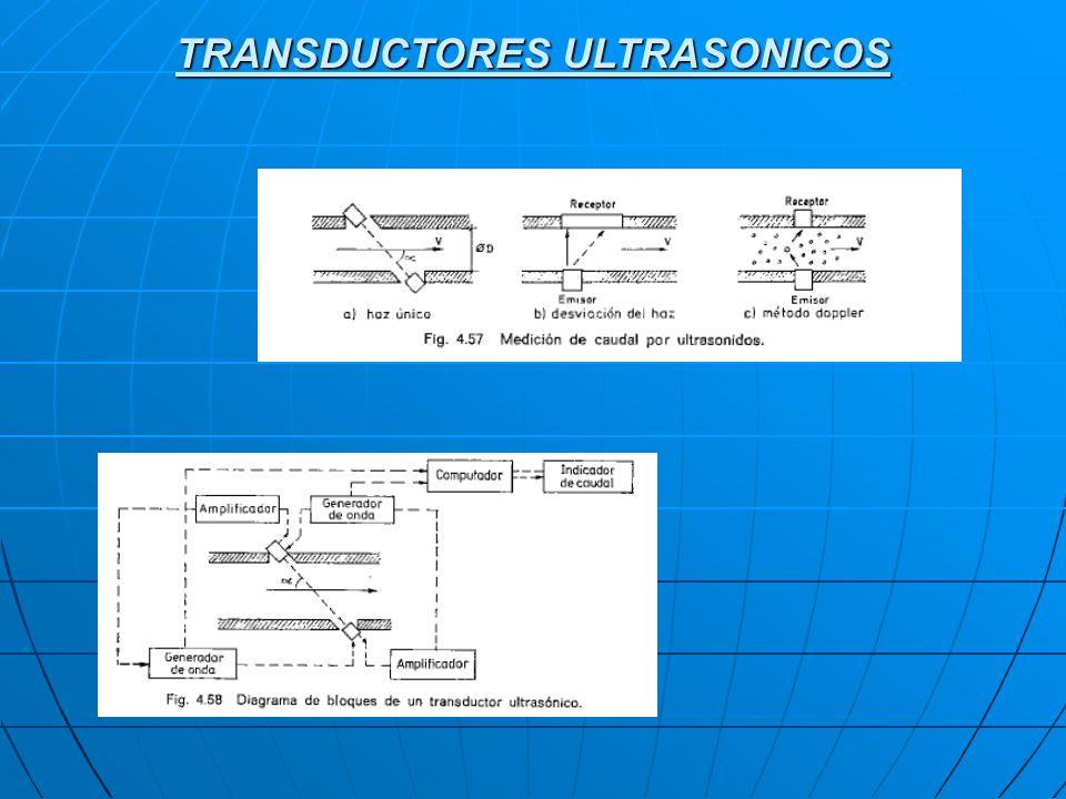 TRANSDUCTORES ULTRASONICOS