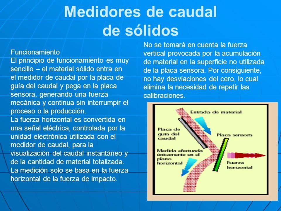 Medidores de caudal de sólidos
