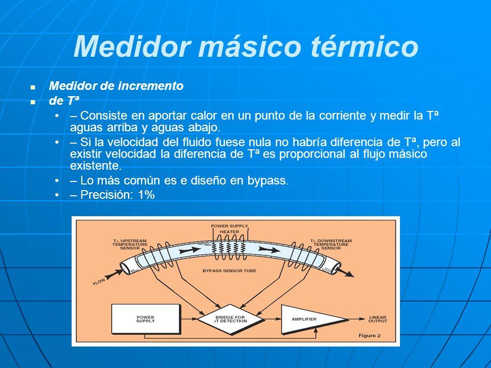 Medidor másico térmico