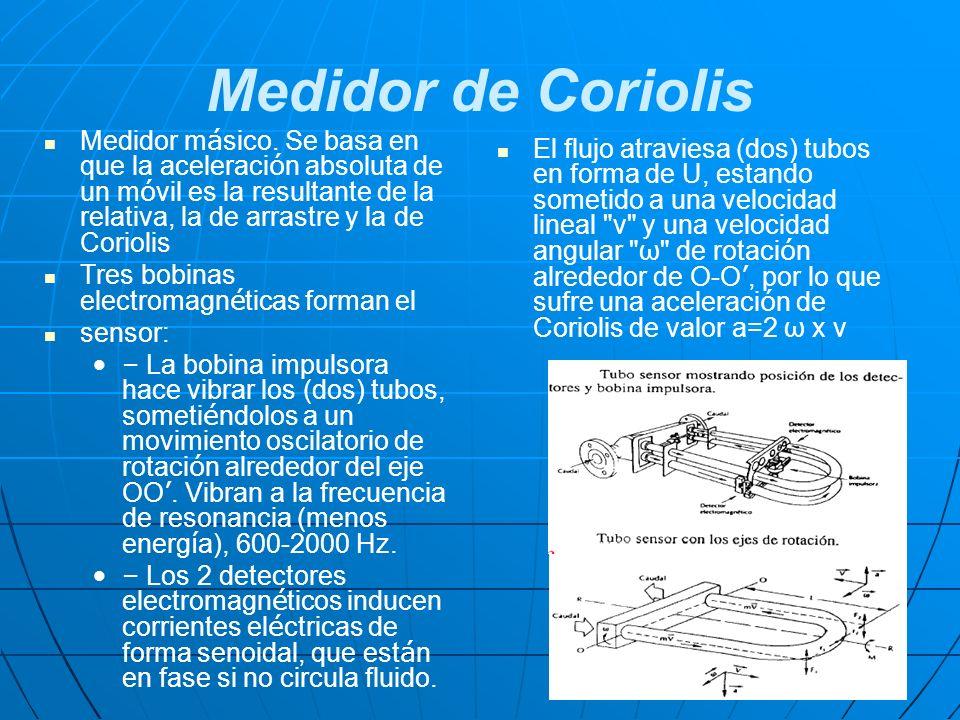 Medidor de Coriolis