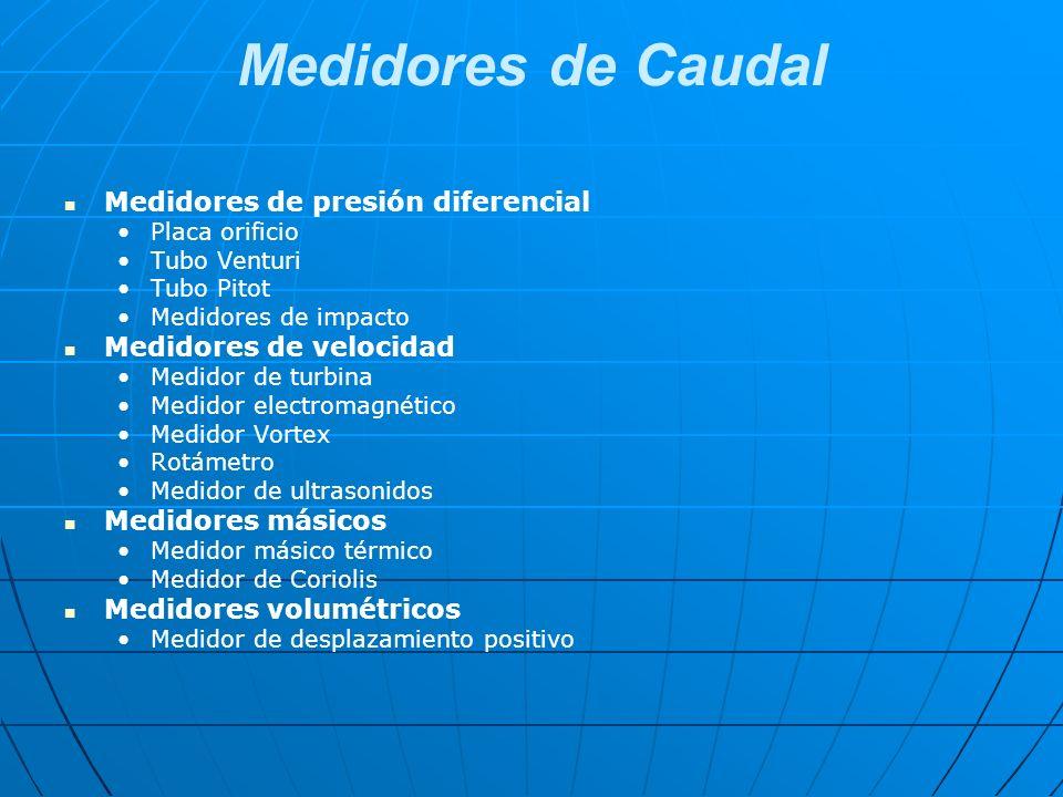 Medidores de Caudal Medidores de presión diferencial