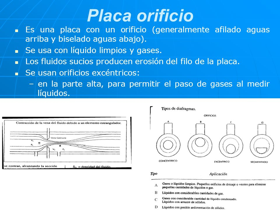 Placa orificioEs una placa con un orificio (generalmente afilado aguas arriba y biselado aguas abajo).