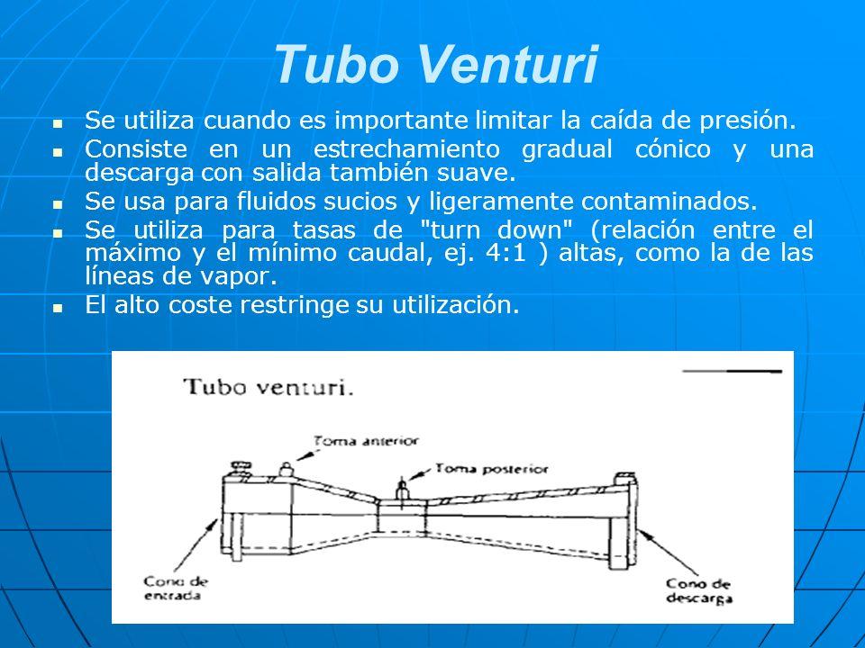 Tubo Venturi Se utiliza cuando es importante limitar la caída de presión.