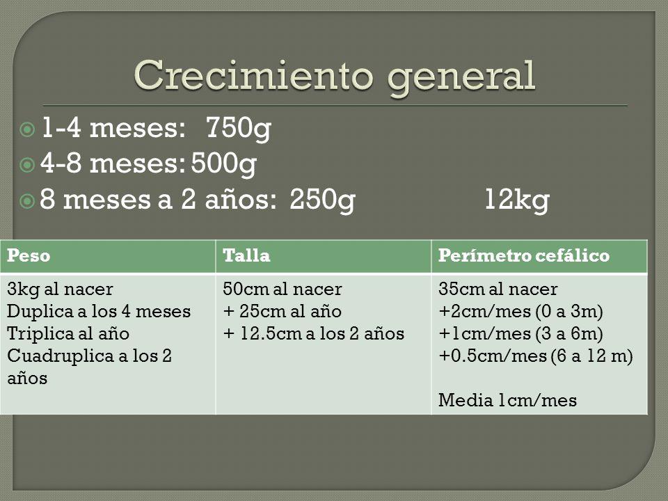 Crecimiento general 1-4 meses: 750g 4-8 meses: 500g