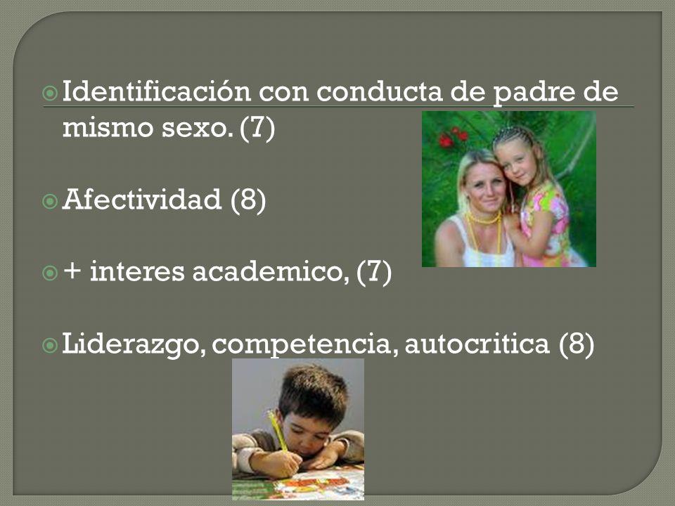 Identificación con conducta de padre de mismo sexo. (7)