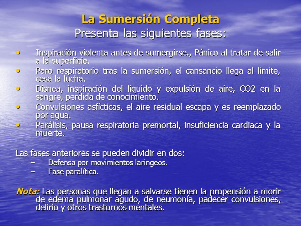 La Sumersión Completa Presenta las siguientes fases: