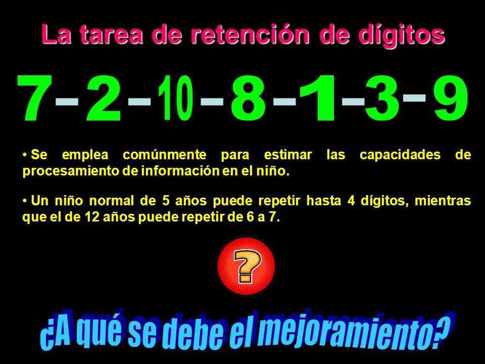 La tarea de retención de dígitos