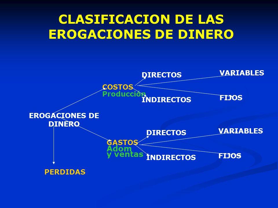 CLASIFICACION DE LAS EROGACIONES DE DINERO