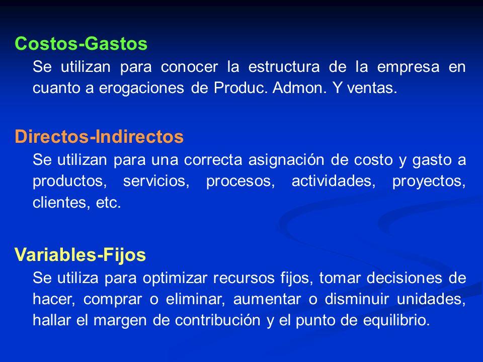 Costos-Gastos Directos-Indirectos Variables-Fijos