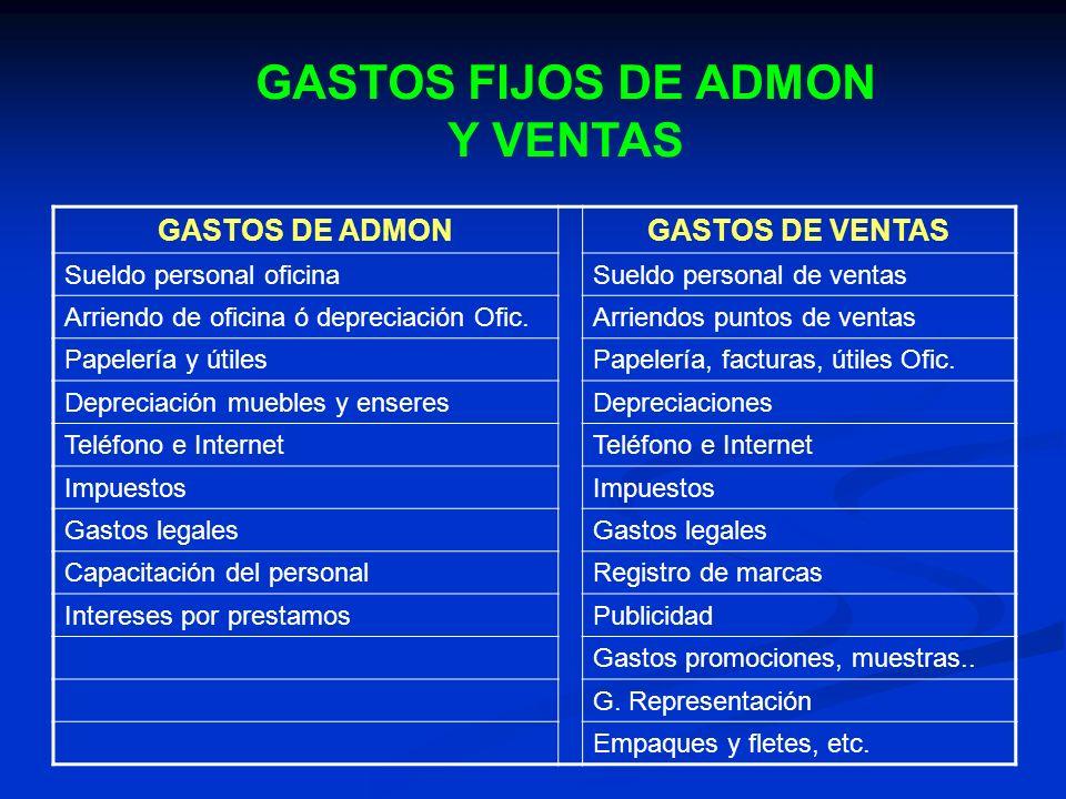 GASTOS FIJOS DE ADMON Y VENTAS