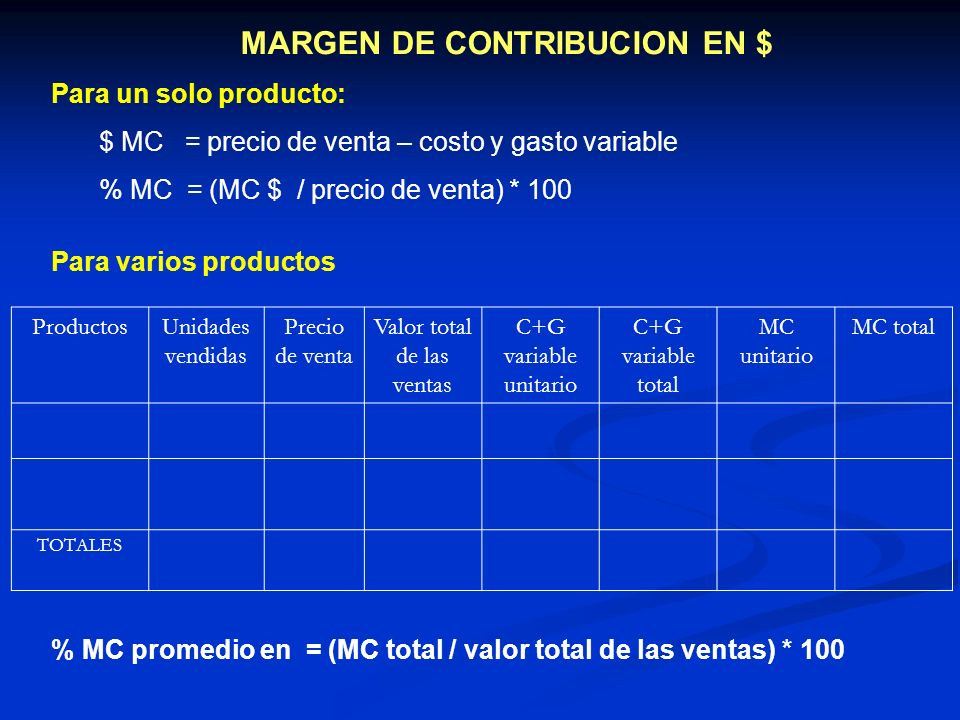 MARGEN DE CONTRIBUCION EN $