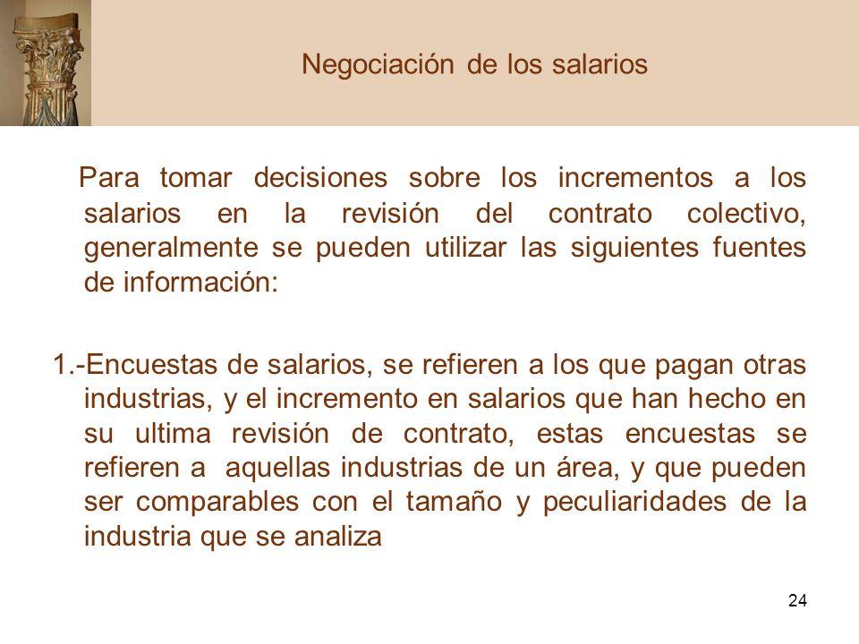 Negociación de los salarios